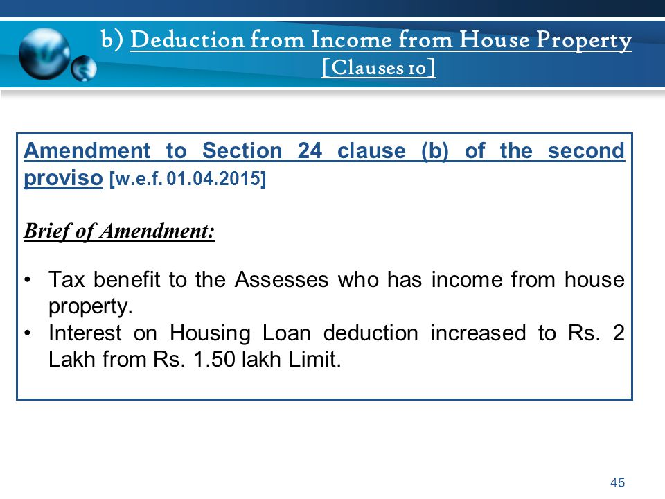 b) Deduction from Income from House Property [Clauses 10]